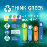 Waste segregation infographics Royalty Free Stock Image
