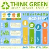 Waste segregation infographics Stock Photos