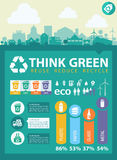 Waste segregation infographics. Waste segregation and recycling infographics with elements Stock Images