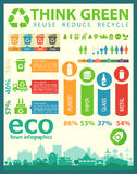Waste segregation infographics. Waste segregation and recycling infographics with elements vector illustration