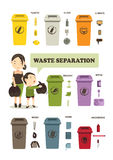 Waste separation. Vector of separation recycling bins. Waste segregation management concept Royalty Free Stock Images