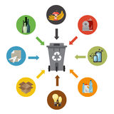 Waste sorting concept Royalty Free Stock Images