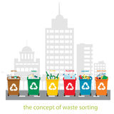 Waste sorting. Recycle garbage bins. Separation concept. Set waste. Trash categories Stock Photo