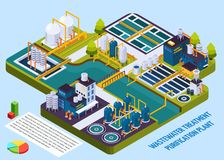 Free Waste Water Treatment Isometric Composition Stock Photos - 102069103