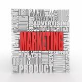 Wat een Marketing is vector illustratie