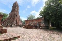 Wat-worachettharam Foto de Stock