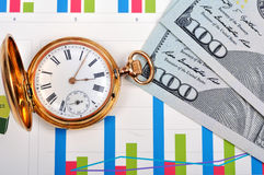 Watch and dollar Royalty Free Stock Image