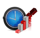 Watch and falling business graph Royalty Free Stock Image