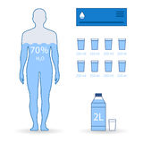 Water balance flat illustrations. Stock Photography