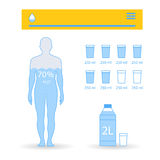 Water balance vector flat illustrations. Stock Images