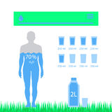 Water balance vector flat illustrations Stock Photo