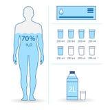 Water balance vector flat illustrations. Stock Photography