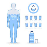 Water balance vector flat illustrations. Royalty Free Stock Photo