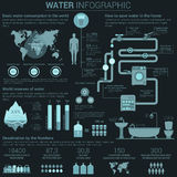 Water consumption infographic with diagrams and charts  Royalty Free Stock Image