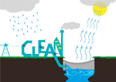 Water Cycle image with Power or Treatment Plan in Clean Typography style. Royalty Free Stock Photography