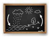 Water cycle. Vector schematic representation of the water cycle in nature Royalty Free Stock Photo