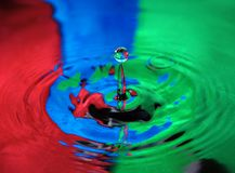 Water drop Royalty Free Stock Images