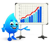 Water Drop Character with display board Royalty Free Stock Photo