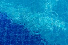 Water Drop Ripple Background Royalty Free Stock Photography