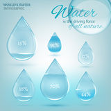 Water drops. The illustration of beautiful glossy water drops with different percentages and citation about water saving. Vector infographic. Transparent Stock Images