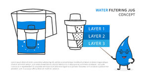 Water filtering jug with drop character vector illustration. Pitcher with changeable cartridge for water filtering graphic design Stock Photography