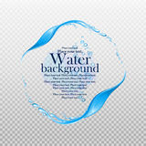 Water frame. Royalty Free Stock Images