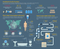 Water or H2O desalination, consumption infographic Royalty Free Stock Photos