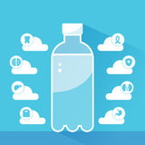 Water Health Benefits Infographics Template. A bottle of water is surrounded by clouds and icons representing benefits of water co Royalty Free Stock Images