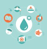 Water illustration Royalty Free Stock Photography
