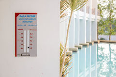 Water indicator board Royalty Free Stock Images
