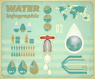 Water infographic Royalty Free Stock Image