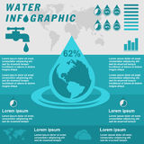 Water infographic royalty free illustration