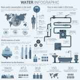 Water infographic with charts and diagrams Royalty Free Stock Photos