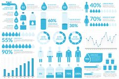 Water Infographics. Water infographic elements - drops, bottles, people, graphs, percents Stock Photography