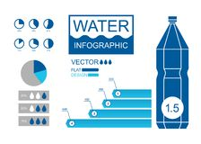 Water Infographic. With plastic bottle and diagrams. Vector illustration Stock Photography