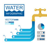 Water Infographic Royalty Free Stock Photo