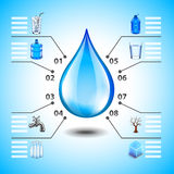 Water infographics with big drop and small icons Royalty Free Stock Photo