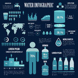 Water infographics design in blue colors Royalty Free Stock Photos