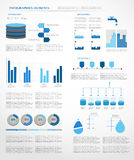 Water infographics. Information Graphics. Royalty Free Stock Photography