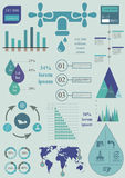 Water Infographics Stock Photography