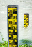 Water level indicators Royalty Free Stock Photography