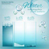 01 Water in nature. Water is the driving force of all nature. The illustration of bio infographics with water molecule in transparent style. Ecology and Stock Illustration