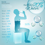 Water in nature sitting man 01 A. Water is the driving force of all nature. Vector illustration of bio infographics with water molecule in transparent style vector illustration