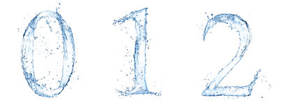 Water numbers Royalty Free Stock Photos