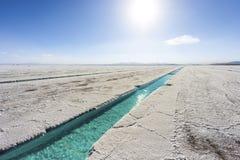 Water pool on Salinas Grandes Jujuy, Argentina. Stock Photos