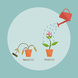 Water the  positive  sprout, positive thinking concept Royalty Free Stock Photography