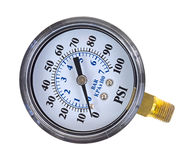 Water pressure gauge Royalty Free Stock Image