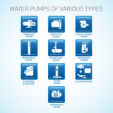Water pumps of various types. Royalty Free Stock Image