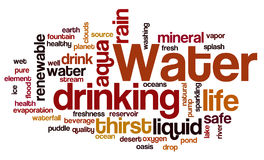 Water related words word cloud Royalty Free Stock Image