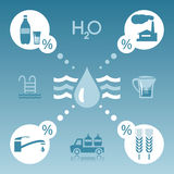 Water resource infographic elements Stock Images